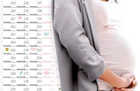 Calendario especial para embarazadas